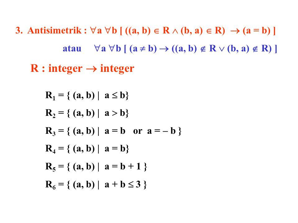 3. Antisimetrik : a b [ ((a, b)  R  (b, a)  R)  (a = b) ]